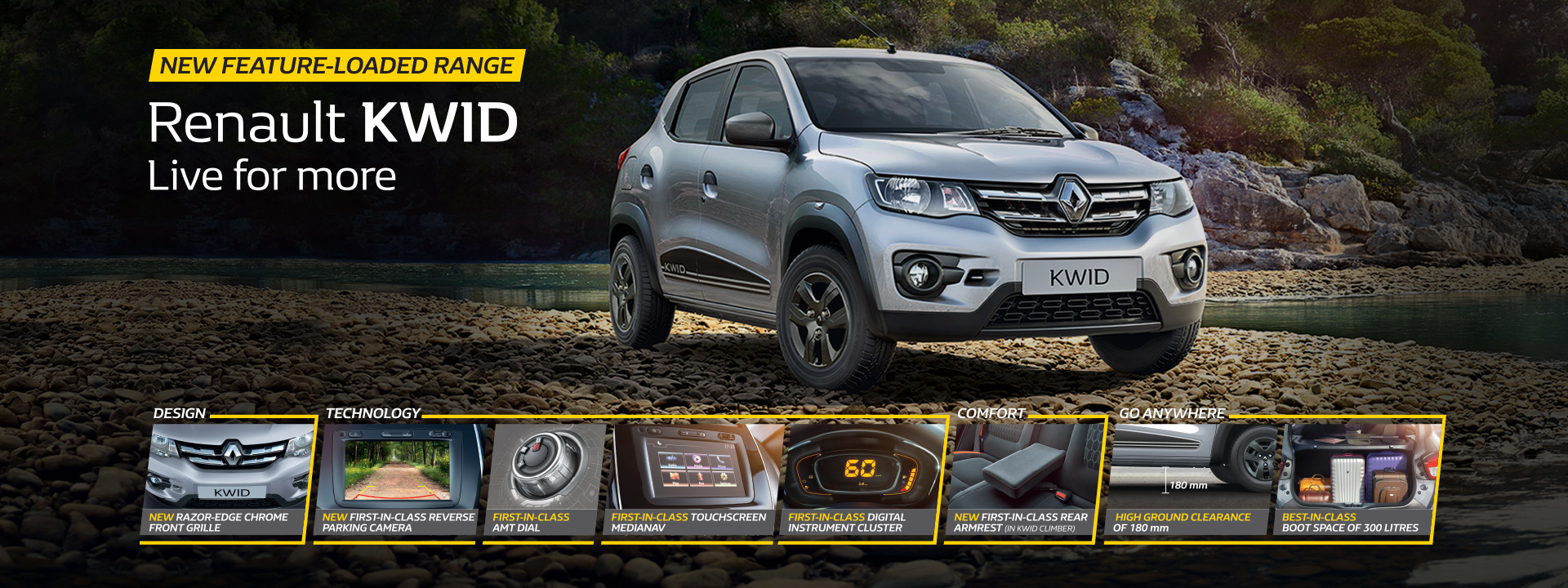 Renault Kwid Loaded Range